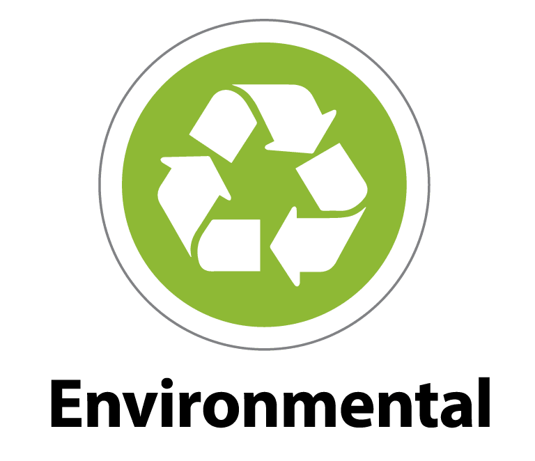 Environmental Awareness Training